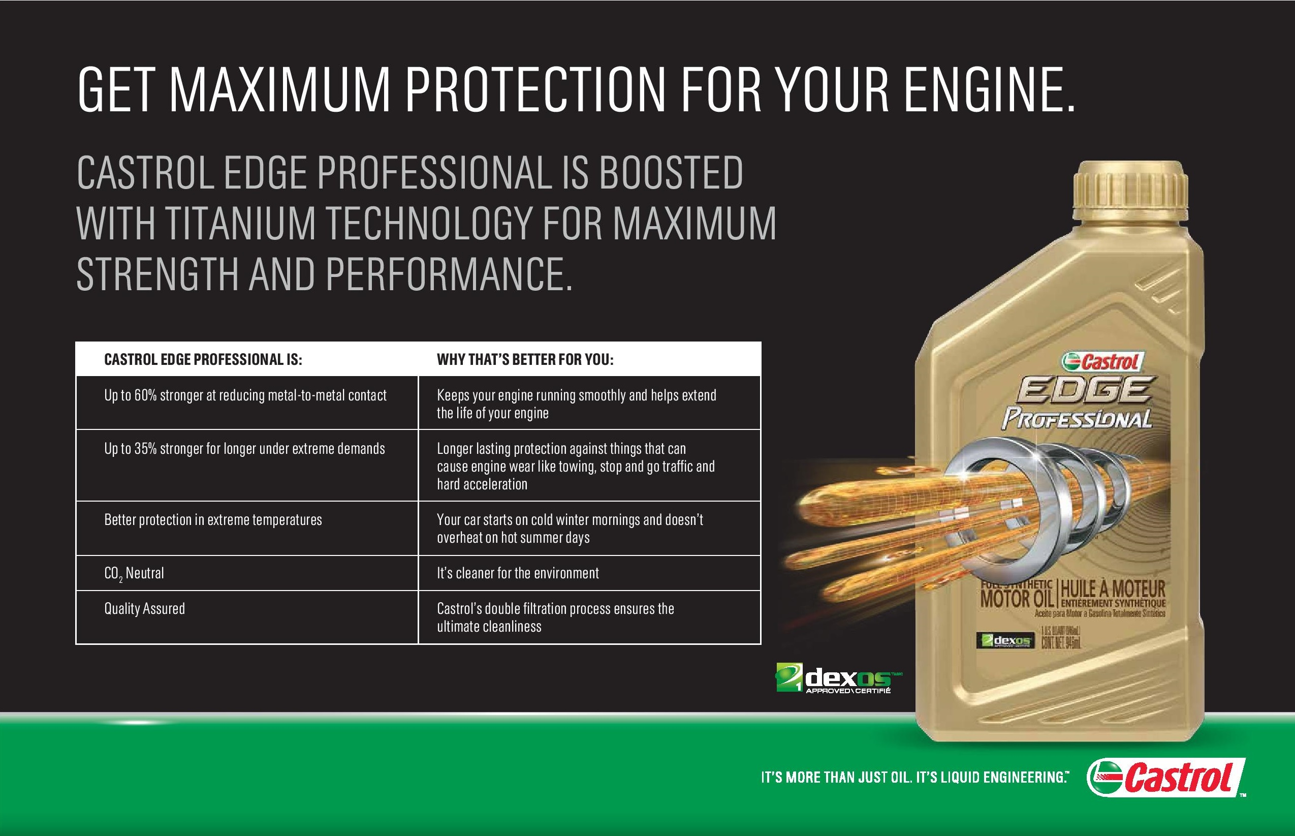 Castrol Edge Professional Advantages Ajax Durham